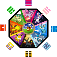 Eeveelution Bagua by storm12