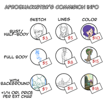 Commissions info [OPEN] by afroquackster