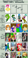 2008-2013 Improvement Meme by Inlinverst
