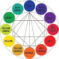 Color Wheel by TryingNormal