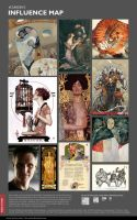 Influence Map meme by vegarden