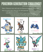 Pokemon Generation Challenge#1 by OmegaCrafter17
