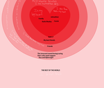 My Love And Trust Chart by cyngawolf