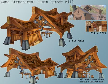Game Model - Human Lumber Mill by gronch