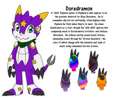 DXW,DZX? -- Doredramon Colors by StarXrossed