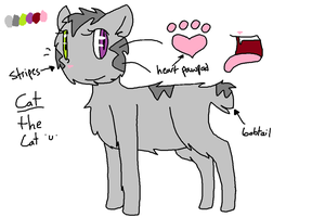 cat ref :READ DESCRIPTION: by nekouteki