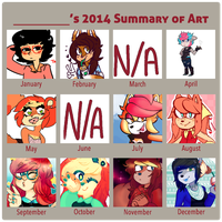 2014 Summary by WaterWitchx
