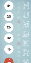 PosterVine Most Probably Powerball Numbers Poster by PosterVine