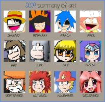 SJB Art summary of 2009 by Superjustinbros