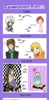 Commission Price chart by tomoharume