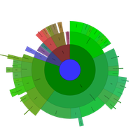 Kretov Chart for the effective reporting of comple by linkexperts