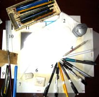 my drawing tools by jojokersina