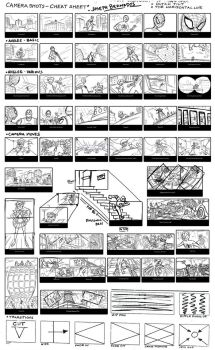 Camera Shots Cheat Sheet for  Storyboarding by WindyKid