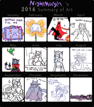 2016 summary by NightMargin