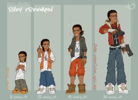 Age Meme - Riley (The Boondocks) by Icarus-Skollsun