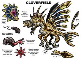Cloverfield Redesign by KrewL-RaiN