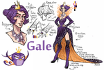 Angry Birds Stella : Gale Humanization by MemQ4
