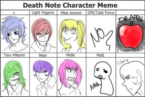 Death Note Character Meme by iFantasi