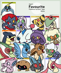 .:Pokemon Type Meme:. by nervously
