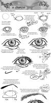Eyes: At A Glance by ccRask