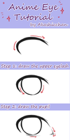 paint tool sai anime eye tutorial by Akashicchan