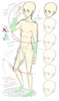 How i do my male anatomy by Dirkajek144