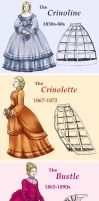 Know your Victorian looks by jamberry-song