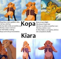 Kopa and Kiara TLK - 1 and 2 by CooperFAN