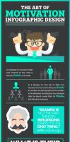 The Art of Motivation infographic design by Lemongraphic