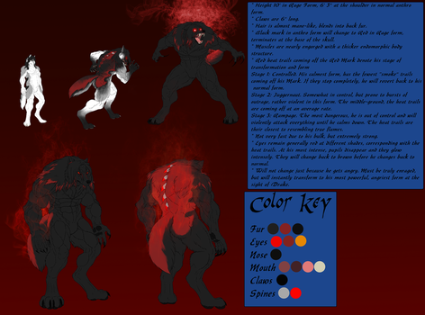 Sean TWolf Anthro Reference Sheet: Part 2 by SeanTWolf