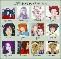 Summary of Art 2010 by RavenAnime