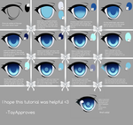 SAI Eye Tutorial by Iseanna