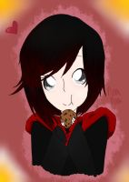 Ruby Rose goes Nom .:RWBY:. by IcyBloodRaven