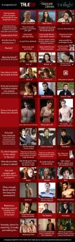 A Vampire Comparison Chart by Ladamania