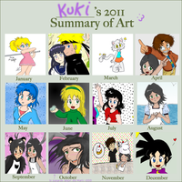 Kuki 2011 sumary of art by kuki4982