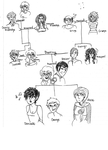 AH: Family Trees by OsoDeClare