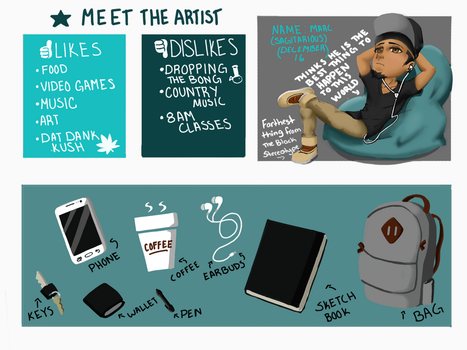 Meet the artist by mildprince