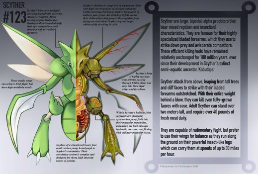 Scyther Anatomy- Pokedex Entry by Christopher-Stoll
