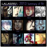 Lalasosu - 2013 Art Summary by LALASOSU2