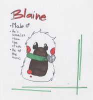 :.Blaine my Scarfblob.: by PrinceUseless