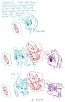 The Neverending Doodles - It Wasn't Very Effective by VibrantEchoes