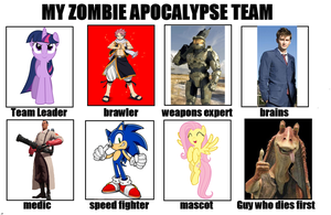 My Zombie Apocalypse Team by MrCTeddy