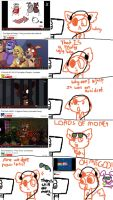 Foxy reacts to himself by Cookie-and-her-foxes