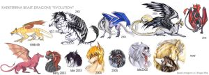 "Beast-Dragons ""evolution"" by rage1986"