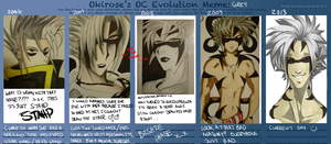 OC evolution meme Grey by StygianGrey