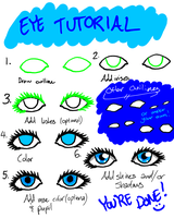 Eye Tutorial by Chrisily