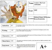 Avatar Report Card by mlp-vs-capcom