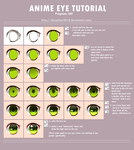 ANIME EYE TUTORIAL by chisacha