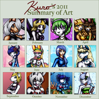 2011 Art Improvement Meme by Kuro-Arashi-Ame