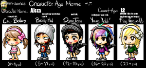 Age meme c: by tigerwolfie2655